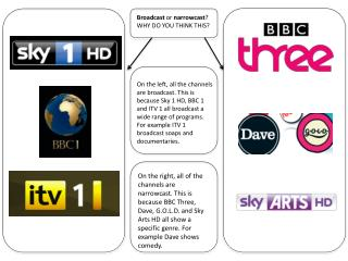 Broadcast  or  narrowcast ? WHY DO YOU THINK THIS?
