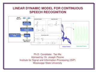 LINEAR DYNAMIC MODEL FOR CONTINUOUS SPEECH RECOGNITION