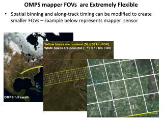 OMPS mapper FOVs  are Extremely Flexible