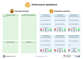 Performance dashboard