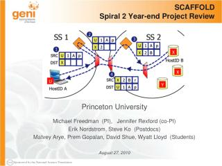 SCAFFOLD Spiral 2 Year-end Project Review