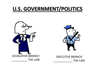 U.S. GOVERNMENT/POLITICS