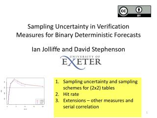 Sampling Uncertainty in Verification Measures for Binary Deterministic Forecasts