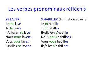 Les verbes pronominaux r�fl�chis