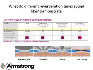 What do different reverberation times sound like? Demonstrate