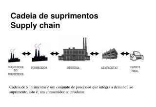 Cadeia de suprimentos Supply chain