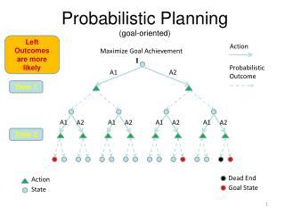 Probabilistic Planning (goal-oriented)