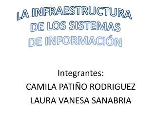 Integrantes: CAMILA PATIÑO RODRIGUEZ LAURA VANESA SANABRIA