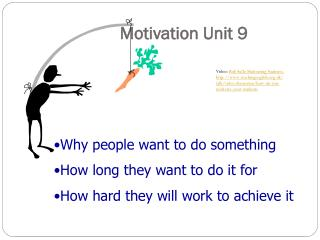 Motivation Unit 9