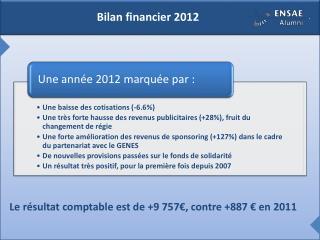 Bilan financier 2012