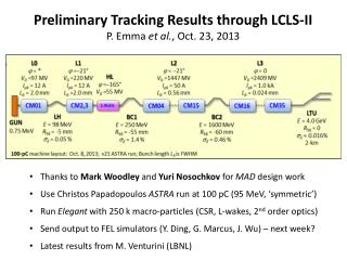 Preliminary Tracking Results through LCLS-II P. Emma  et al. , Oct. 23, 2013