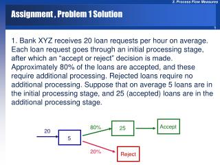 Assignment , Problem 1 Solution
