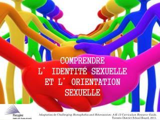 COMPRENDRE L'IDENTITÉ SEXUELLE ET L'ORIENTATION SEXUELLE