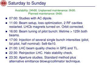 Saturday to Sunday