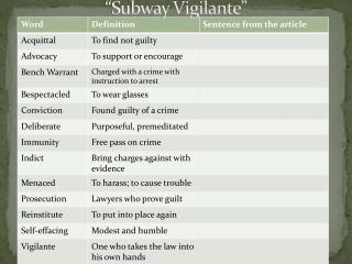 """Subway Vigilante"""