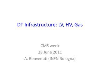 DT Infrastructure: LV, HV, Gas
