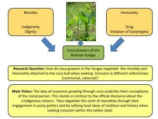 Morality Indigeneity Dignity