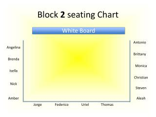 Block  2  seating Chart