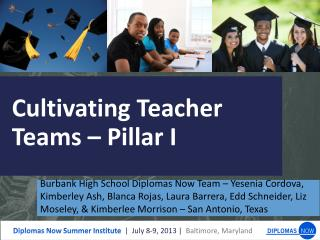 Cultivating Teacher Teams – Pillar I