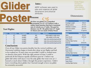 Glider Poster