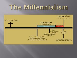 The Millennialism
