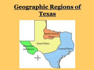 Geographic Regions of Texas