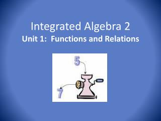 Integrated Algebra 2 Unit 1:  Functions and Relations