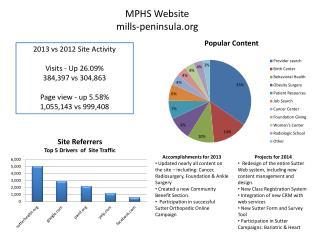 MPHS Website mills-peninsula.org