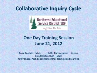 Collaborative Inquiry Cycle