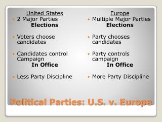 Political Parties: U.S. v. Europe