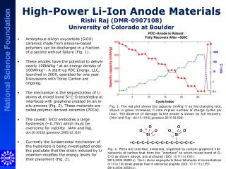 High-Power Li-Ion Anode Materials Rishi Raj (DMR-0907108) University of Colorado at Boulder