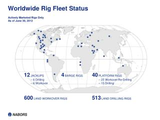 Worldwide Rig Fleet Status