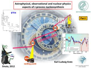 Astrophysical, observational and nuclear-physics  aspects of r-process nucleosynthesis
