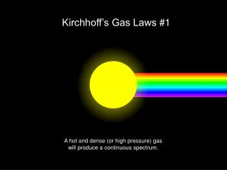 A hot and dense (or high pressure) gas will produce a continuous spectrum.