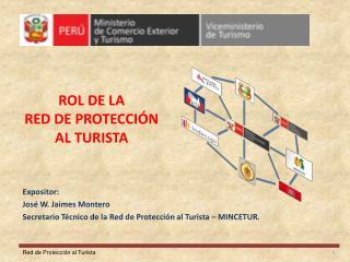 ROL DE LA  RED DE PROTECCIÓN  AL TURISTA