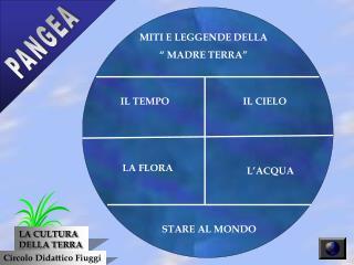 Da  Ci ula scopre la Luna  di L. Pirandello
