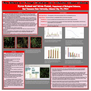 Fire Effects on Forest Habitats: An Individual Based Model