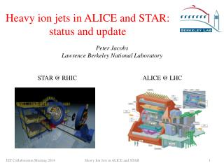 H eavy  i on jets in ALICE and STAR: status and update