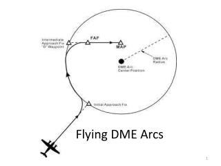 Flying DME Arcs