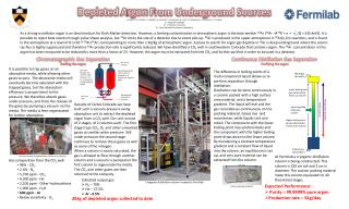 Depleted  A rgon  F rom Underground Sources
