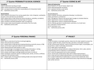 Scope and Sequence Math Models 2013