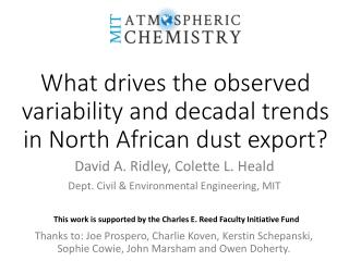 What drives the observed variability and decadal trends in North African dust export?