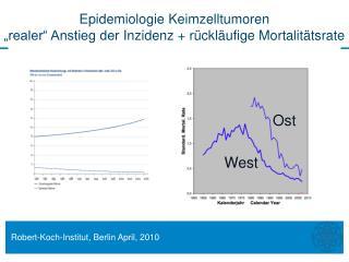 """Epidemiologie Keimzelltumoren """"realer"""" Anstieg der  Inzidenz + rückläufige Mortalitätsrate"""