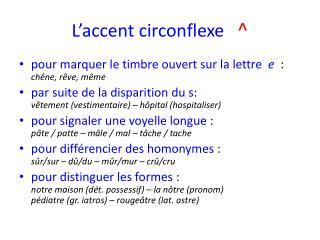L'accent circonflexe    ^