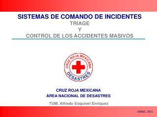 SISTEMAS DE COMANDO DE INCIDENTES TRIAGE Y CONTROL DE LOS ACCIDENTES MASIVOS