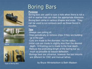 Boring Bars