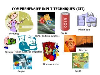 COMPREHENSIVE INPUT TECHNIQUES (CIT)