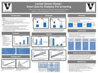 Lactate Sensor Design:   Smart Gels for Diabetes Pre-screening