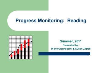Progress Monitoring:  Reading