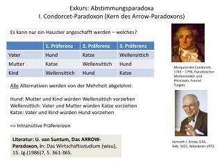 Exkurs: Abstimmungsparadoxa I. Condorcet-Paradoxon (Kern des Arrow-Paradoxons)